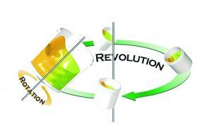Schéma du principe de révolution